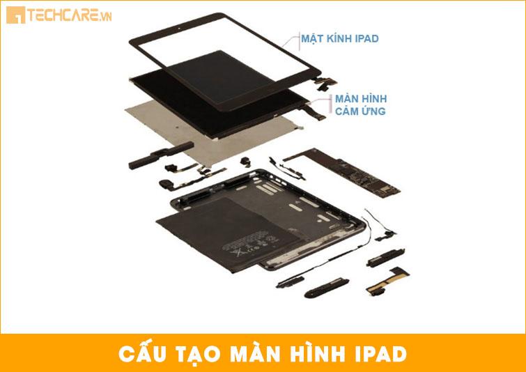 Cấu tạo màn hình Ipad