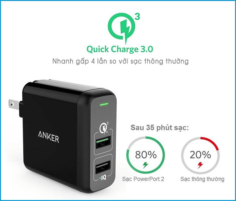 củ sạc anker 2 cổng 30w quick charge 3.0