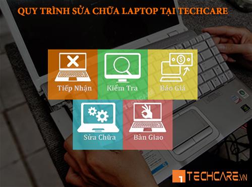 quy trình thay bàn phím laptop hp