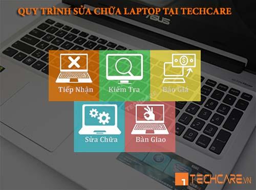 quy trình thay bàn phím laptop asus
