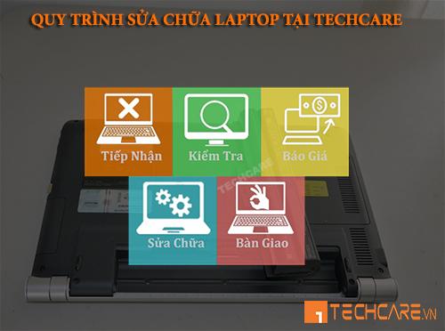 quy trình thay pin laptop sony vaio