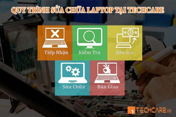 quy trình sửa chữa laptop tại đà nẵng
