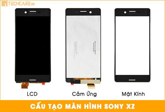 Cấu tạo màn hình Sony XZ