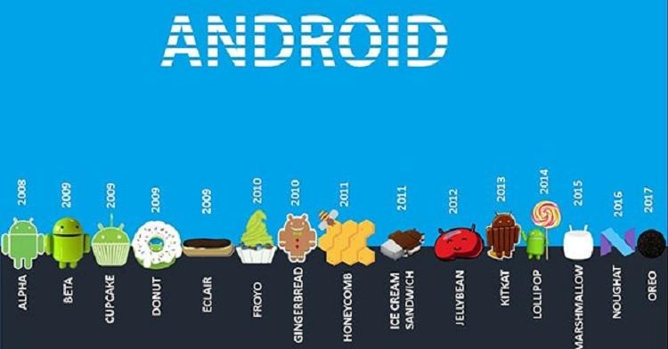 Phiên bản Android