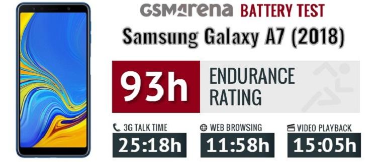 Hiệu năng sử dụng pin Galaxy A7 (2018)