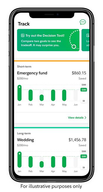 Fidelity MobileỨng dụng chơi chứng khoán trên điện thoại